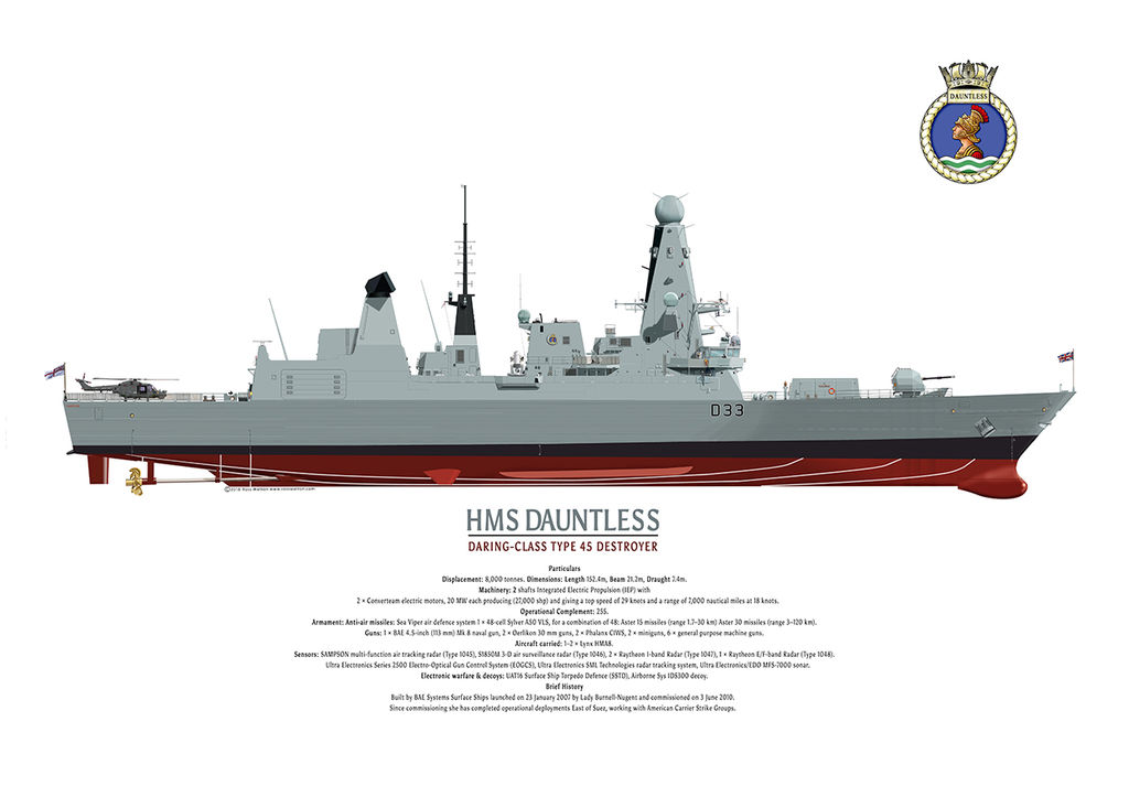 HMS Dauntless Type 45 starboard side view with crest and lynx helicopter on stern.