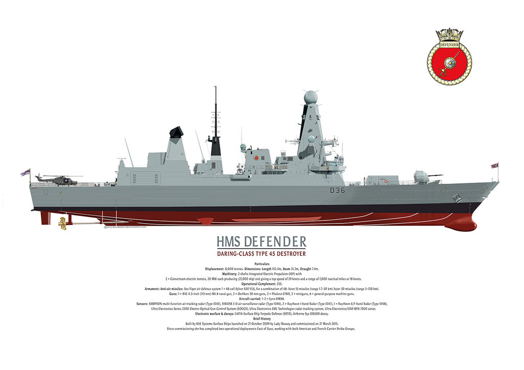 HMS Defender Type 45 destroyer starboard side showing propellers and ship's crest.
