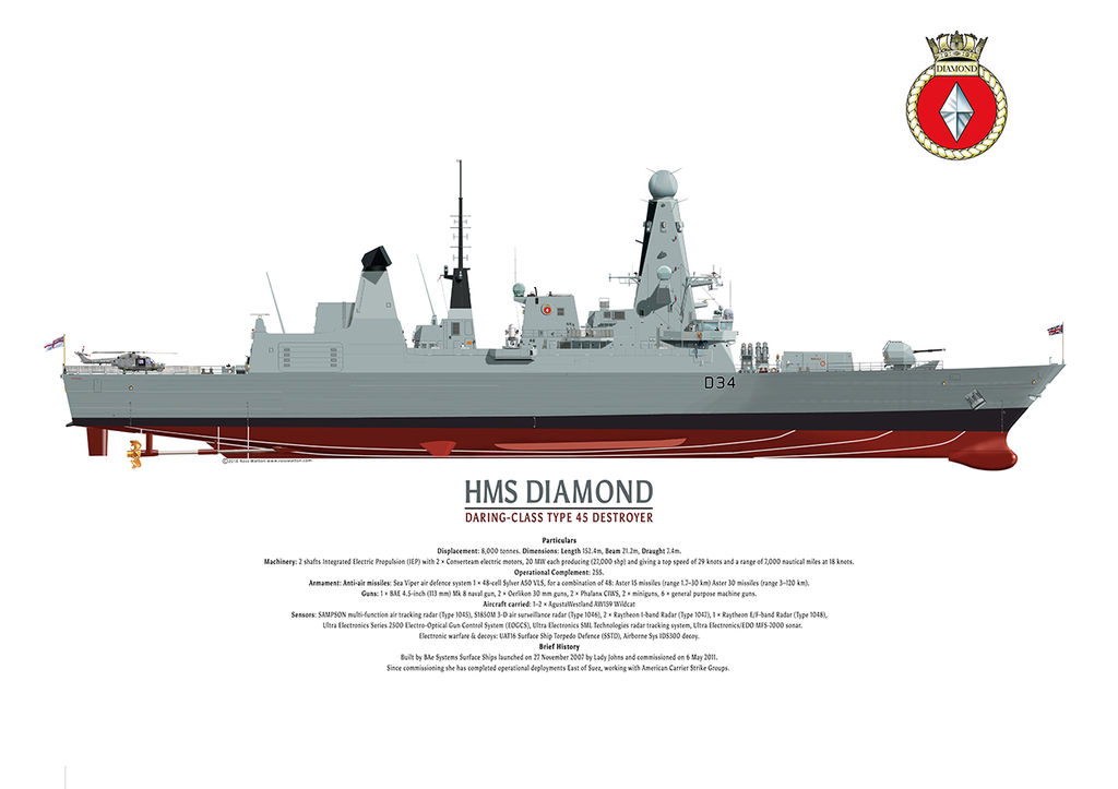 HMS Diamond daring-class destroyer, starboard side elevation with details and crest.