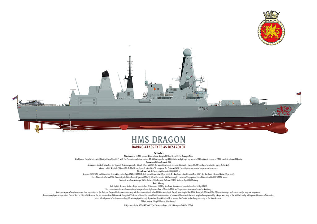 HMS Dragon Royal Navy destroyer starboard side showing red dragon on the bow.