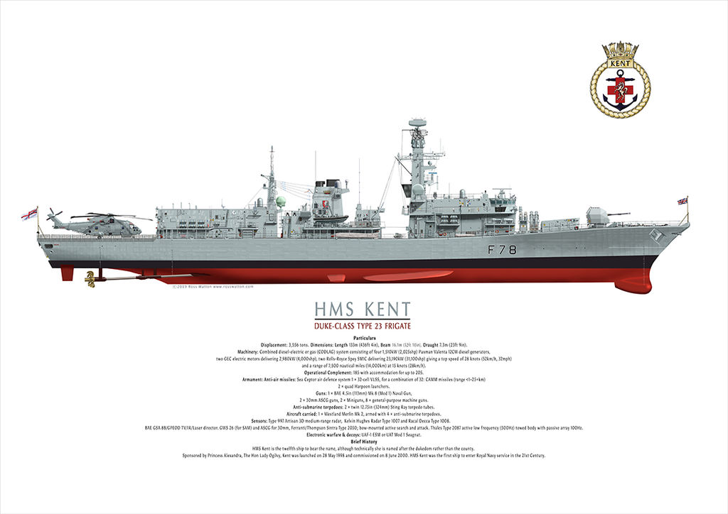 HMS Kent starboard side elevation showing complete hull ship's crest and ship's details.