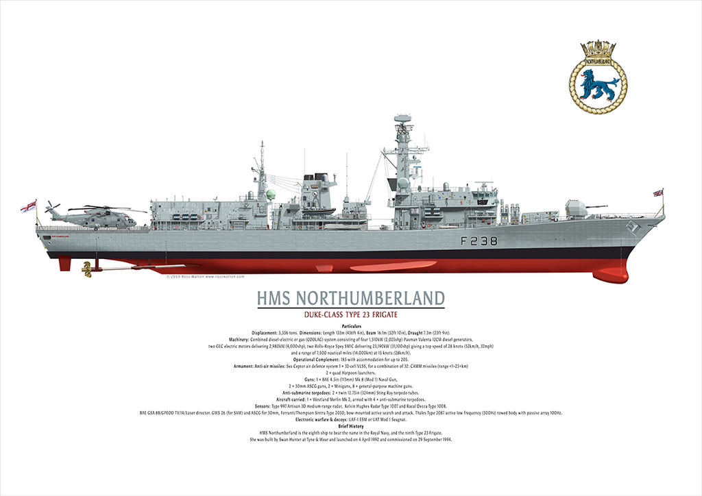 HMS Northumberland starboard side colour illustration showing weapons and underwater.