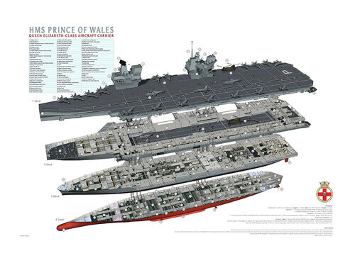 HMS PRINCE of Wales aircraft carrier cutaway illustration showing several decks with accommodation and aircraft hangar.