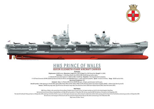 Art print of HMS PRINCE OF WALES aircraft carrier starboard profile illustration