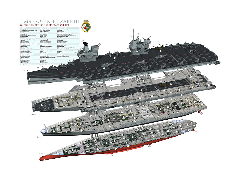 HMS Queen Elizabeth cutaway of decks showing engines and hangar with aircraft on deck.