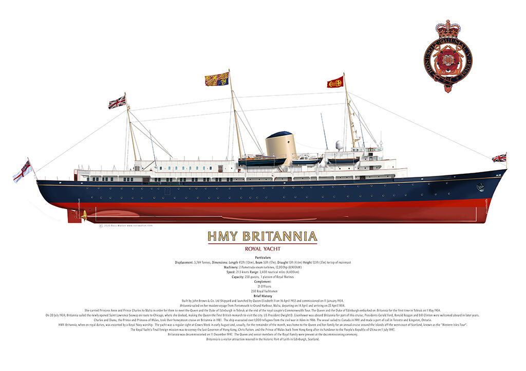 Starboard profile of HMY Britannia showing complete hull
