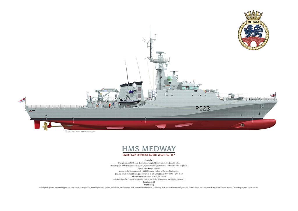 HMS Medway starboard side elevation showing underwater details.