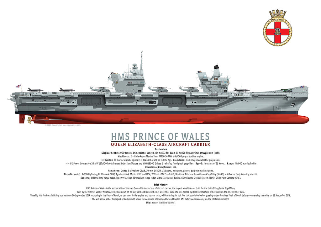 HMS PRINCE OF WALES aircraft carrier starboard profile illustration