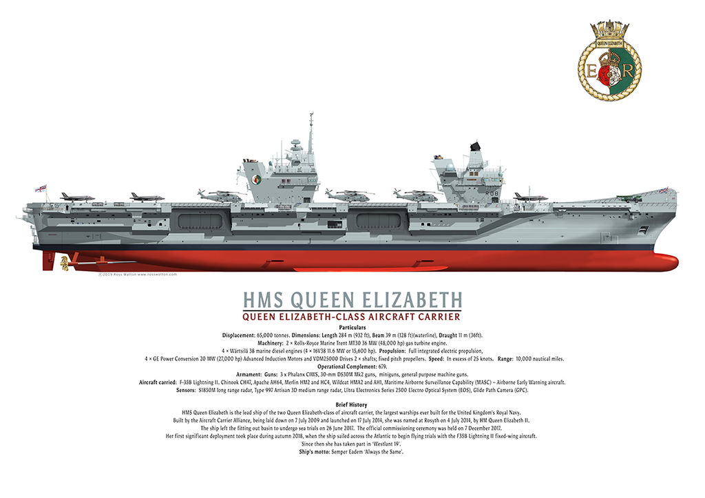 HMS QUEEN ELIZABETH starboard profile illustration