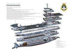 RFA Sir Galahad, 1982 (cutaway)