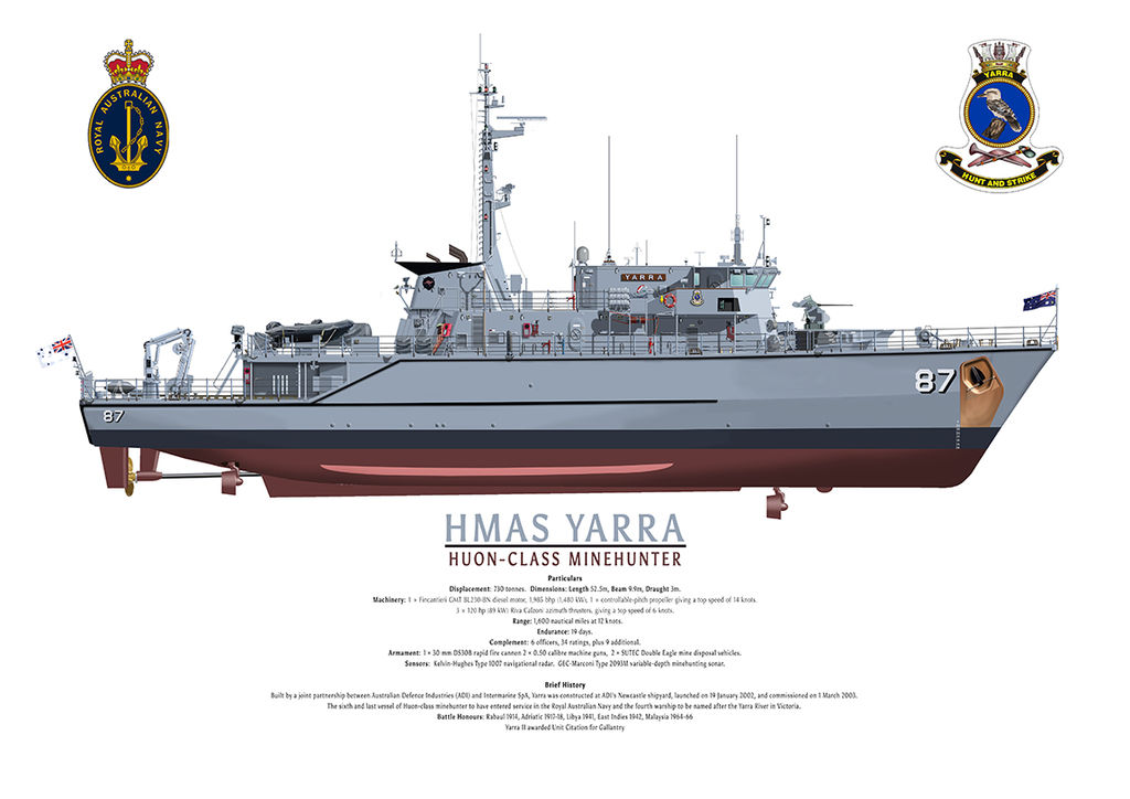 HMAS YARRA, Australian Huon-class Minehunter starboard colour profile, with detail text and ship's crest