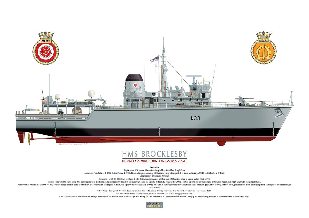 HMS Brocklesby full starboard side hull view with ship's details and crest.