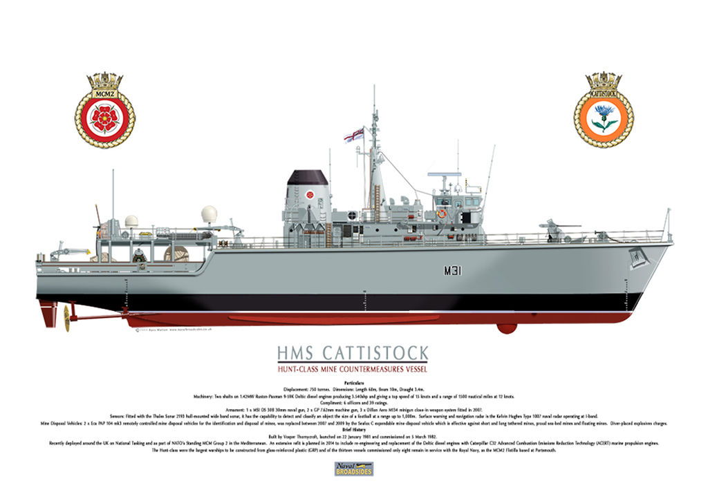 HMS Cattistock side drawing showing rudders and propellers and ship's crest.