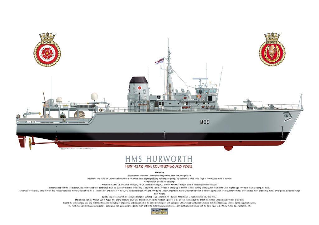 HMS Hurworth starboard side profile with MCM2 crest and ship's particulars.