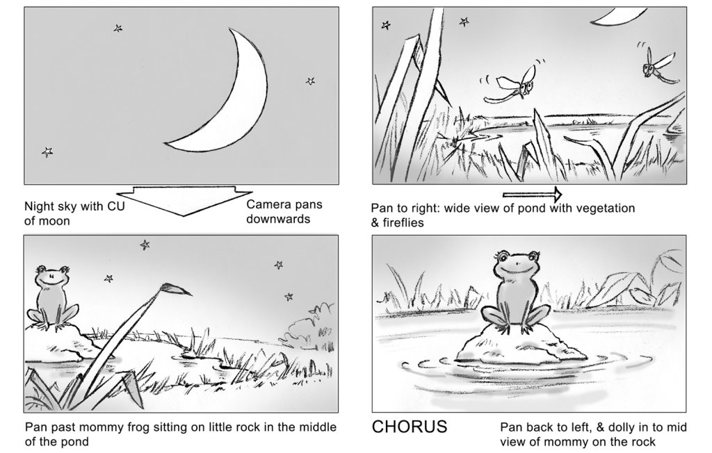 sallybarton_storyboards_childrensstories_FrogLifeCycle