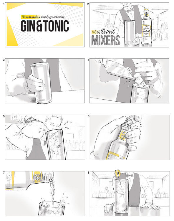 From series for Britvic Tonic Water video