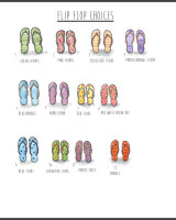 Choices of flip flops