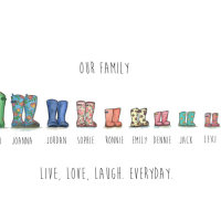 Wellie boot prints £25 framed