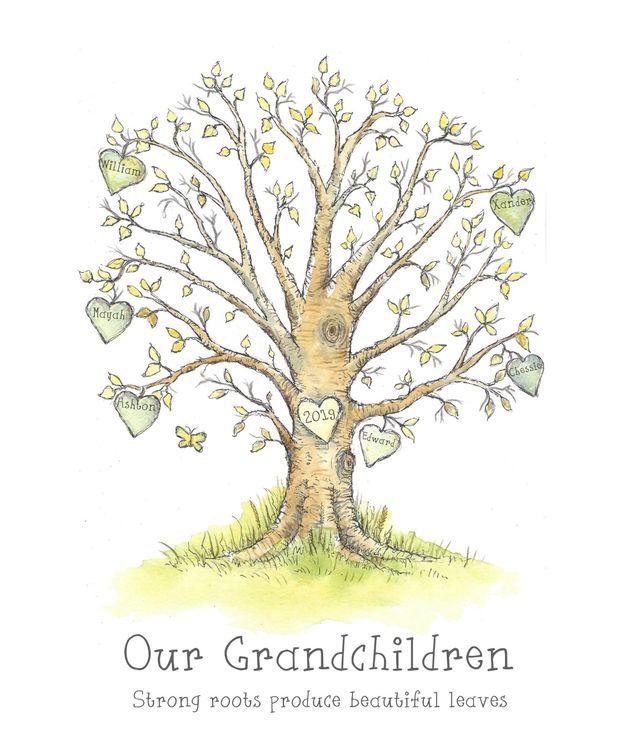 Our Grandchildren Family tree