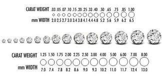 DIAMOND SIZE CHART 1