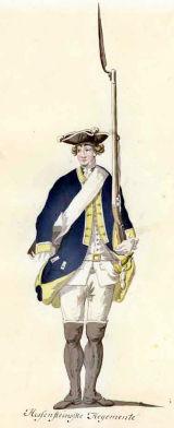Gillberg Sweden 1765