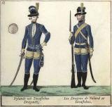Roos Sweden 1783