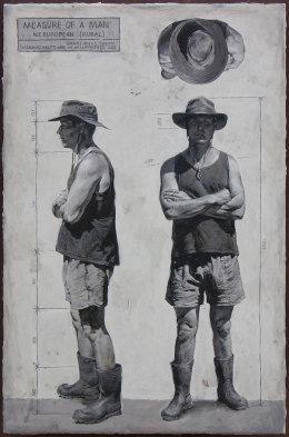 measure of a man - NZ European (rural)